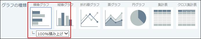 グラフの種類を選択している画像