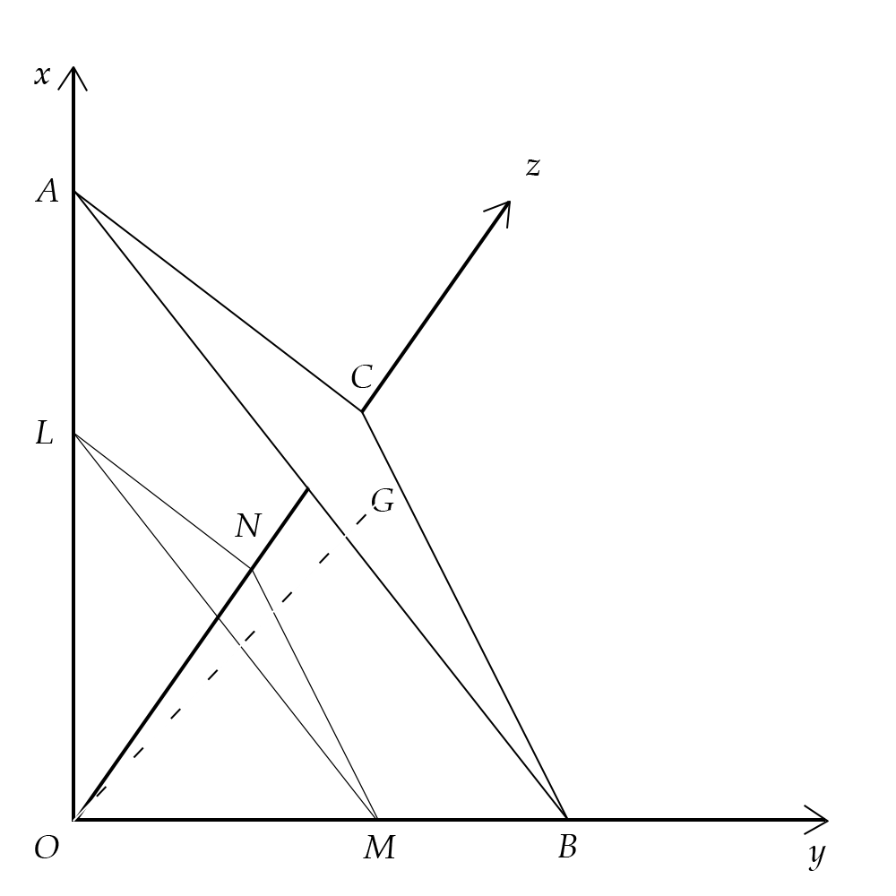 An arbitrary set of three reference axes along with a pair of crystallographic planes drawn on them.