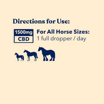 directions for use - cbd oil for horses