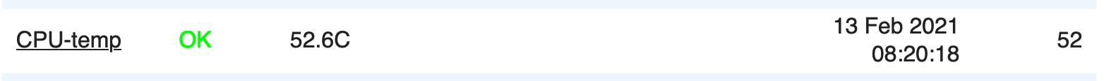 CPU alerting example
