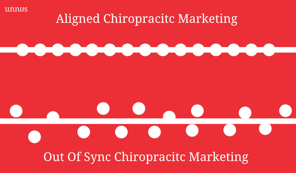 consistent chiropractic marketing vs out of sync chiropractic marketing