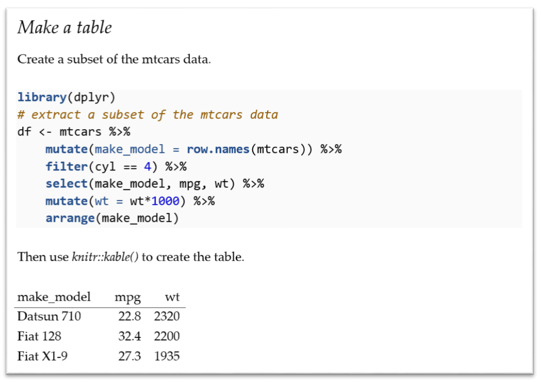 Happy collaboration with rmd to docx - Html code to create a table ...