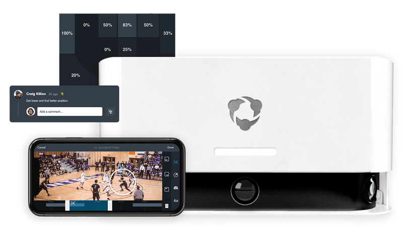 Fully automated camera solution
