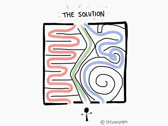 the solution maze sketch