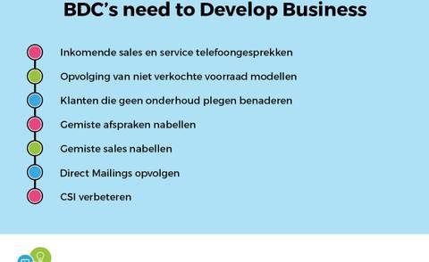 3 vragen die elke dealer zich moet stellen met een eigen KCC/BDC