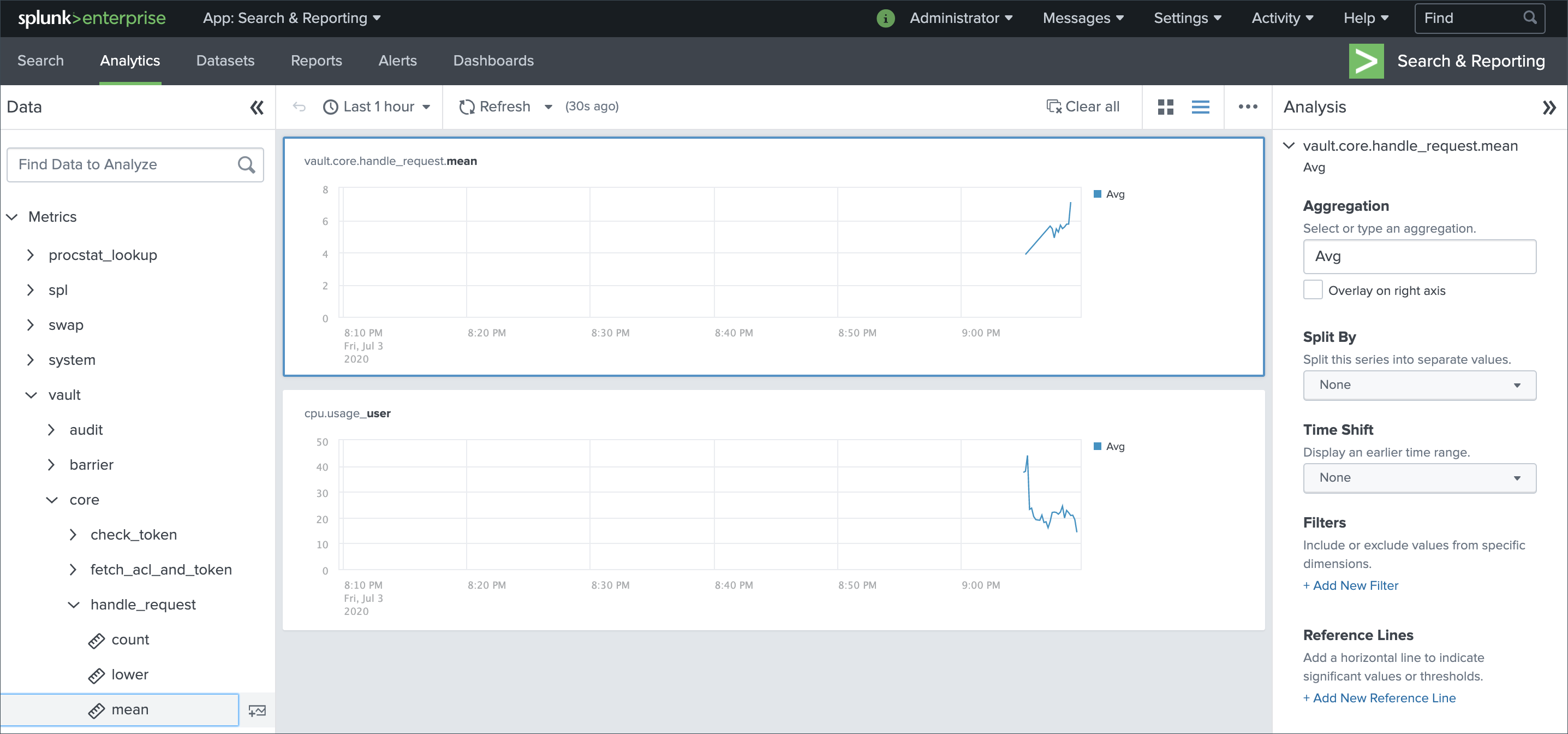 An example of Splunk analytics functionality