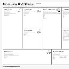 EmprendeRed - Business Model Canvas - Sandra Navarro