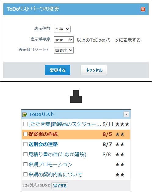パーツの設定を変更して設定した重要度以上のToDoを表示した画像