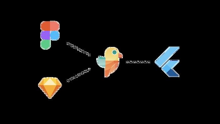 Merging DesignOps & DevOps