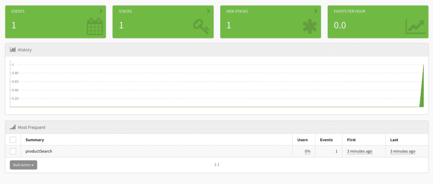 Features Usage Dashboard Example