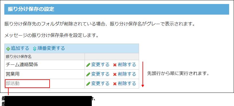 振り分け保存が適用される順番を示した画像