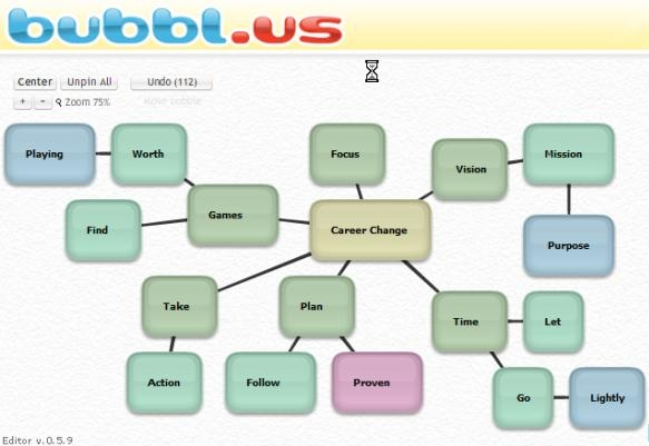 online-Mind-Map-Bubbl-Us