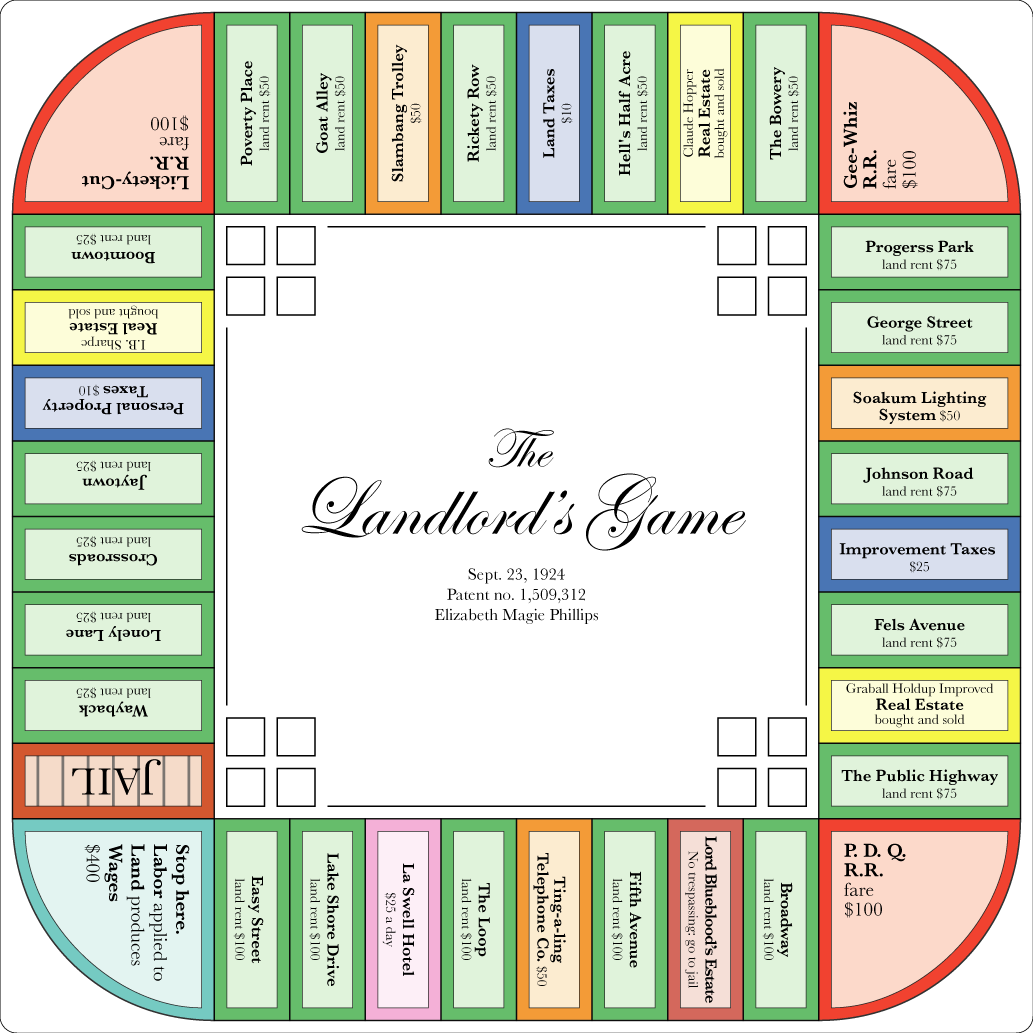 """Landlords Game board based on 1924 patent"" by Lucius Kwok - Own work. Licensed under CC BY 2.5 via Wikimedia Commons - https://commons.wikimedia.org/wiki/File:Landlords_Game_board_based_on_1924_patent.png#/media/File:Landlords_Game_board_based_on_1924_patent.png"