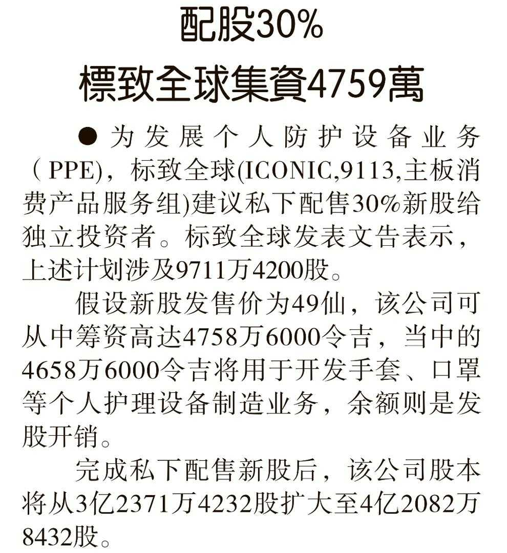20sep23 sin chew iconic to raise rm47 59 mil through 30 private placement