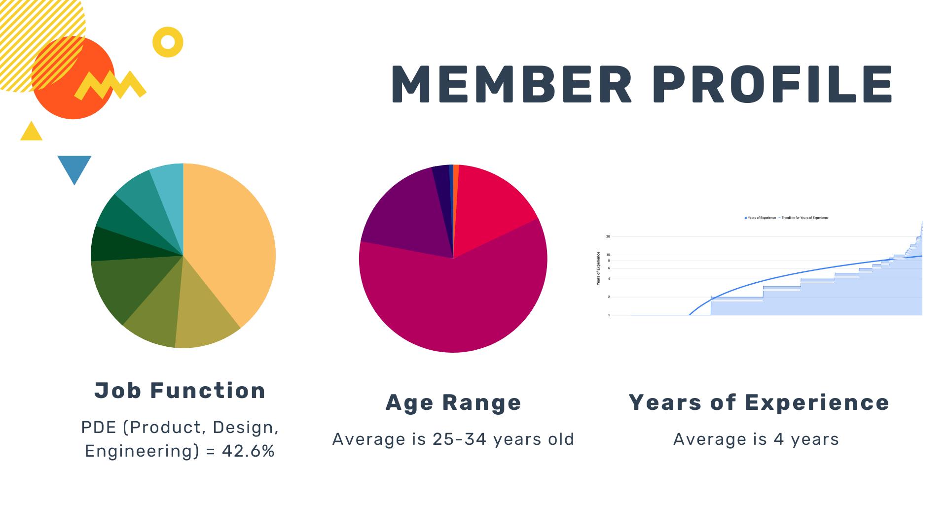 Techqueria Member Profile 2020
