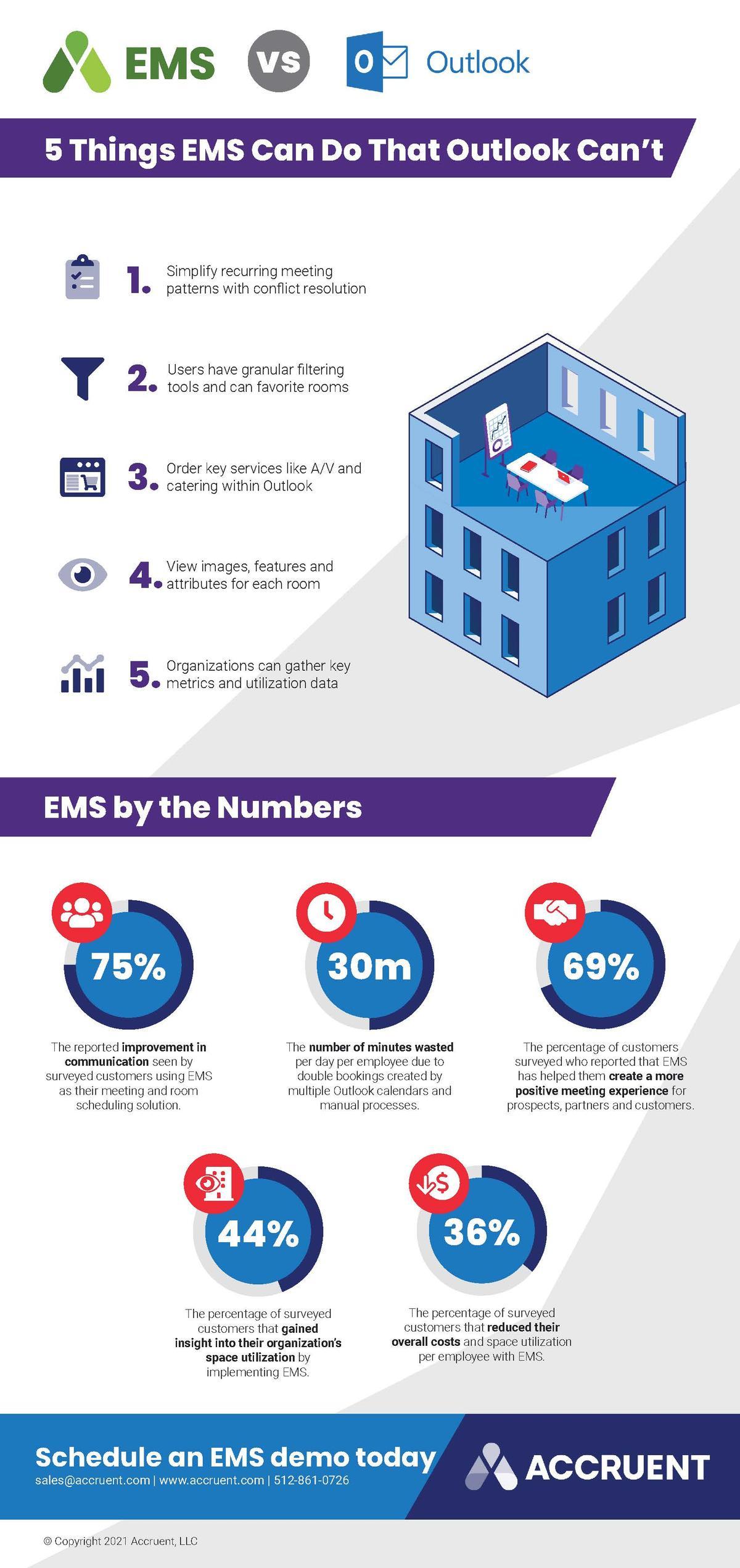 Accruent - Resources - Infographics - EMS vs Outlook - Hero