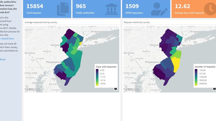 A new dashboard for visualizing NJ OPRA data