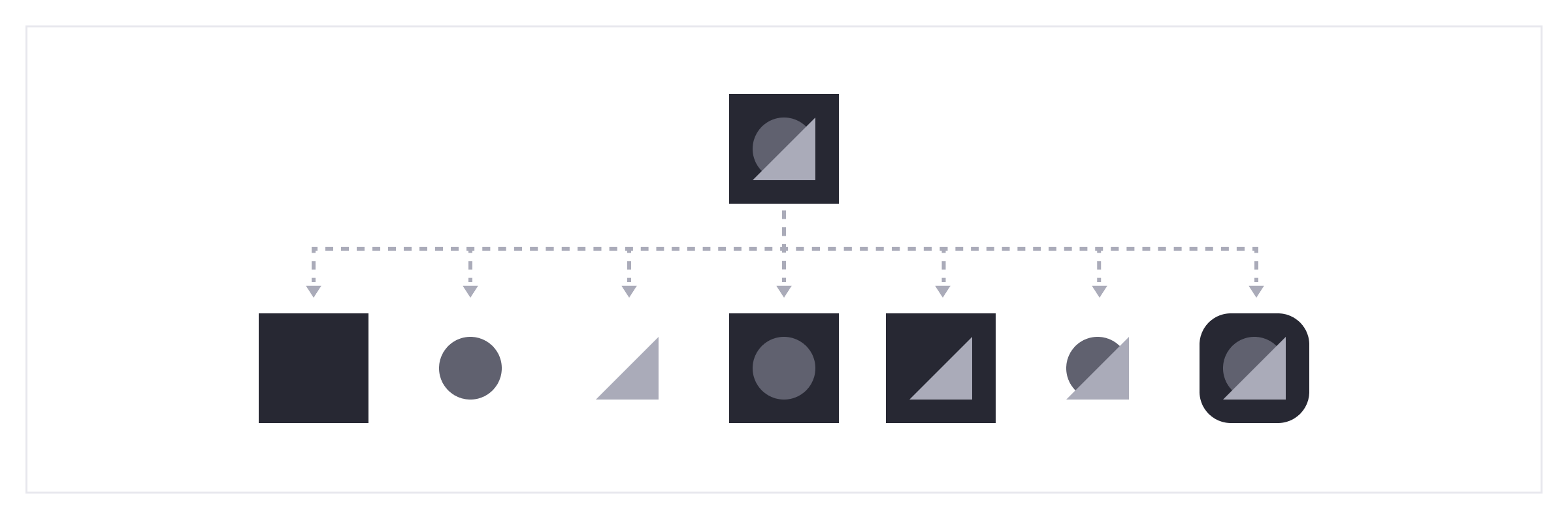 featured image for Building A Component Library Using Figma
