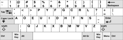 A picture of the Dvorak keyboard layout.