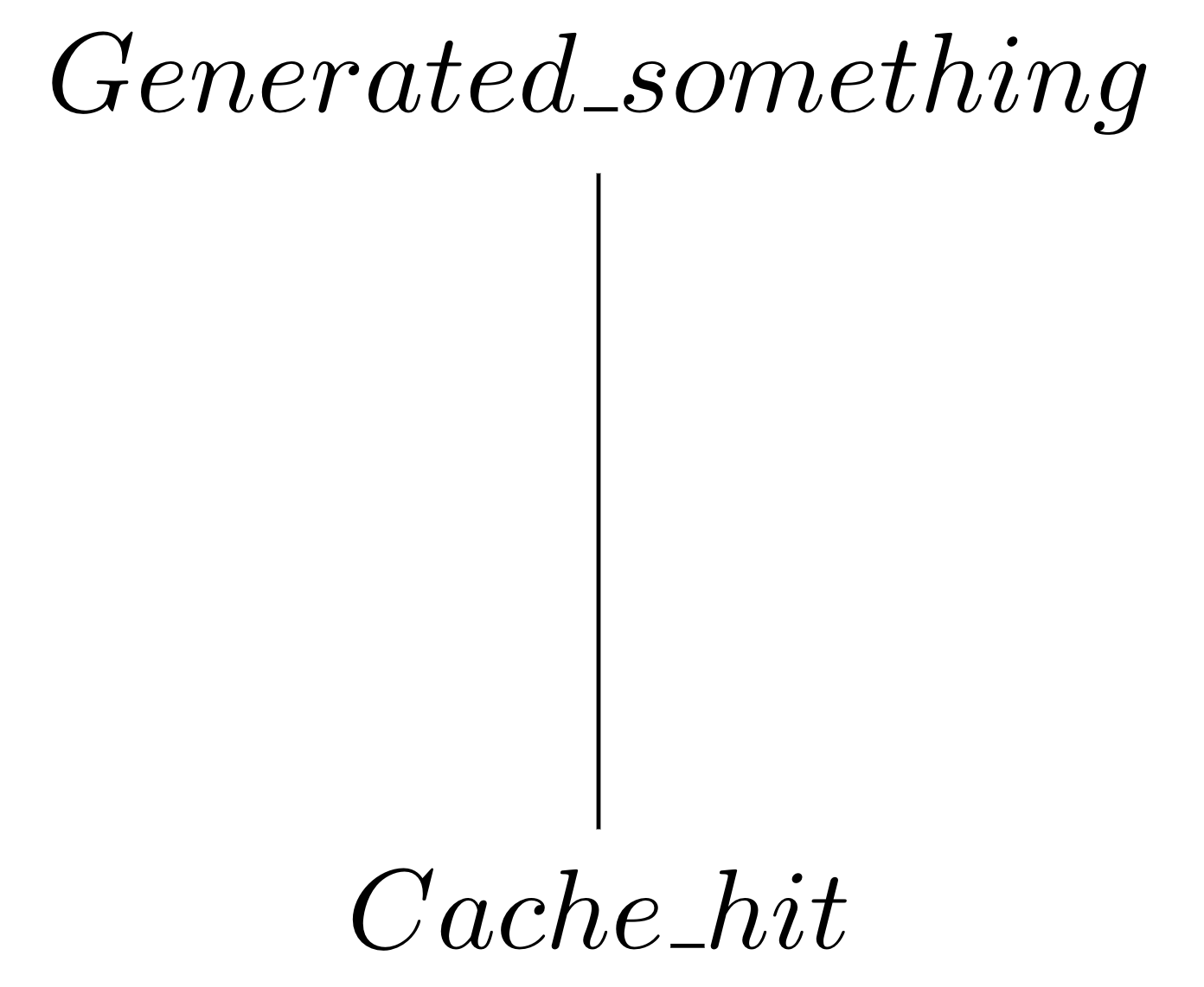 Semilattice cache_hit at the bottom generated_something at the top