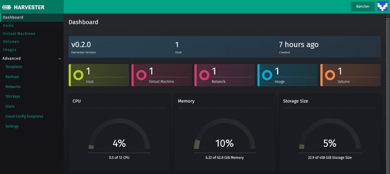 Harvester v0.2.0 Dashboard with some resources