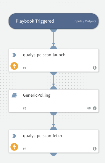Launch And Fetch PC Scan - Qualys