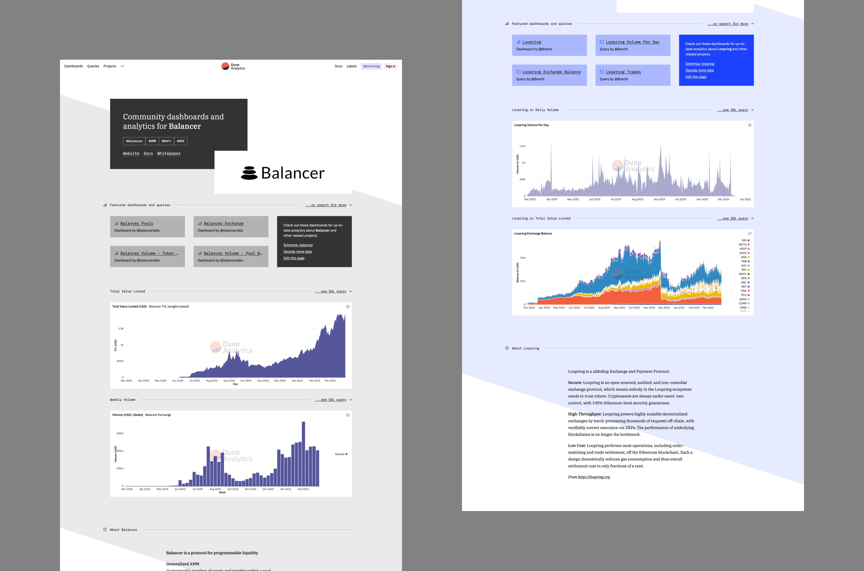 Branded project pages with charts and links