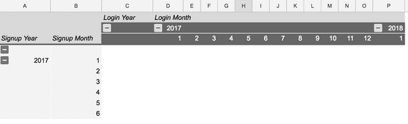 pivot table with rows and columns