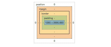 Box model in the CSS styles panel