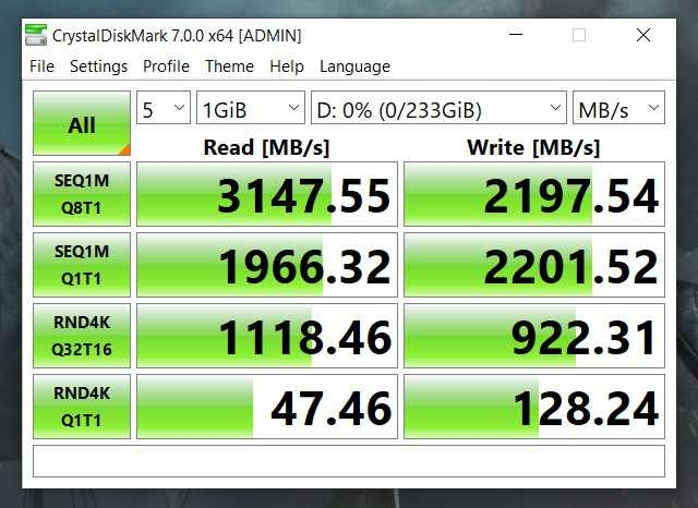 M.2 NVME test speeds