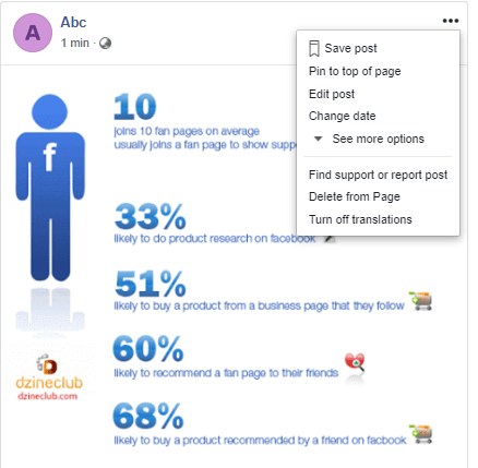 FB statistics