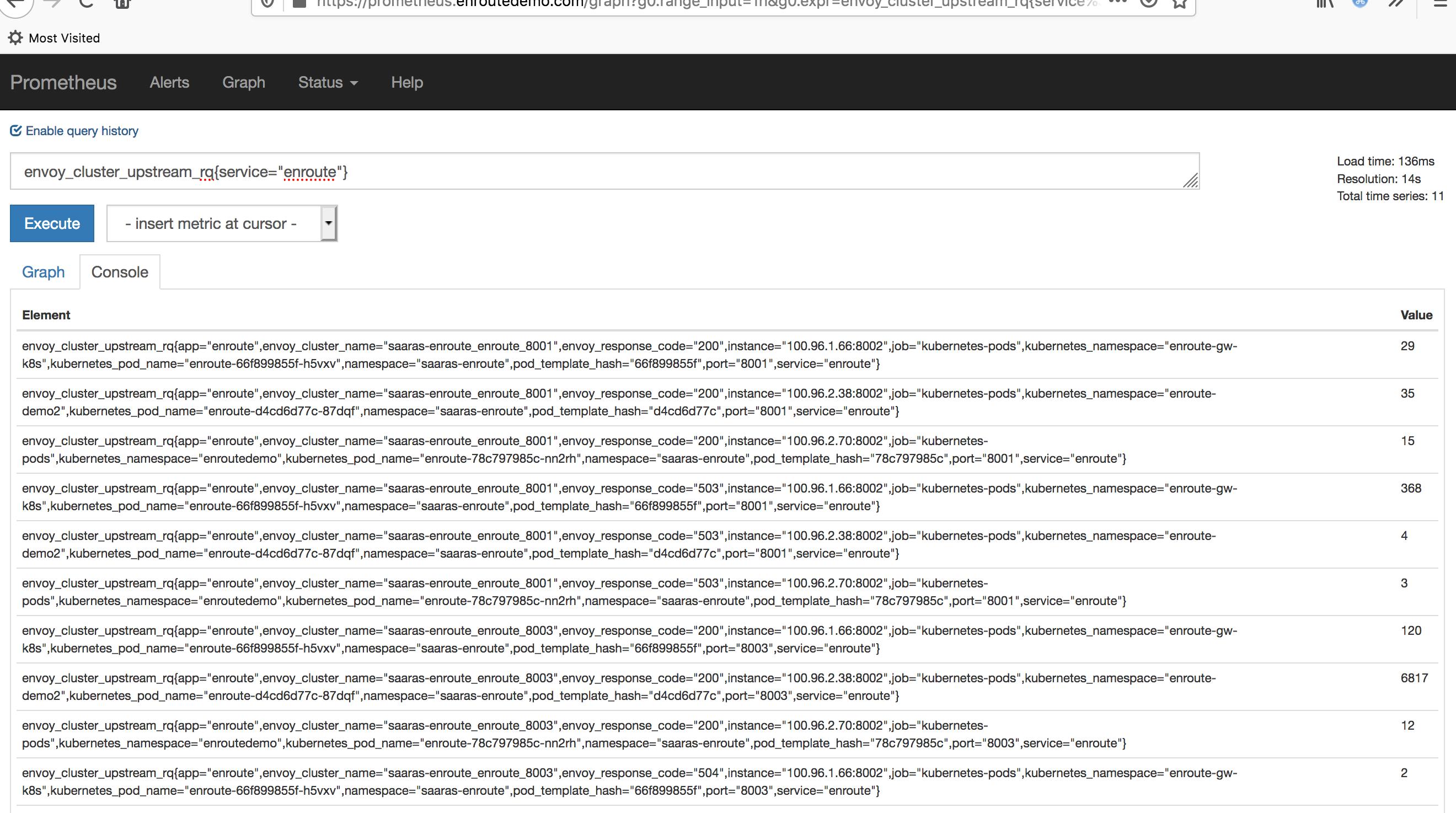 prometheus grafana query services tag