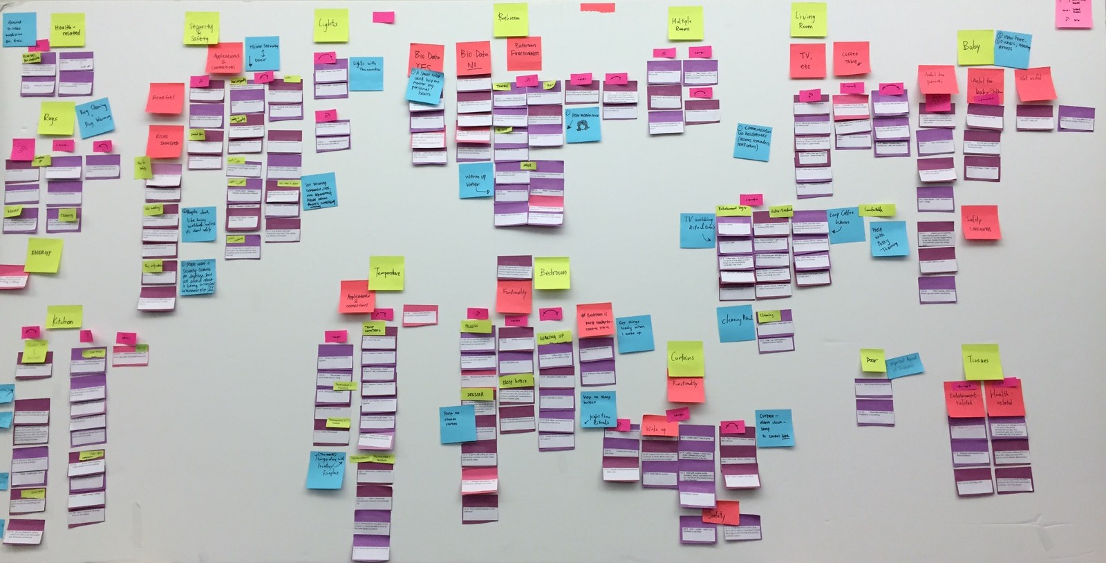 Brainstorm ideas using affinity diagram technique with sticky notes
