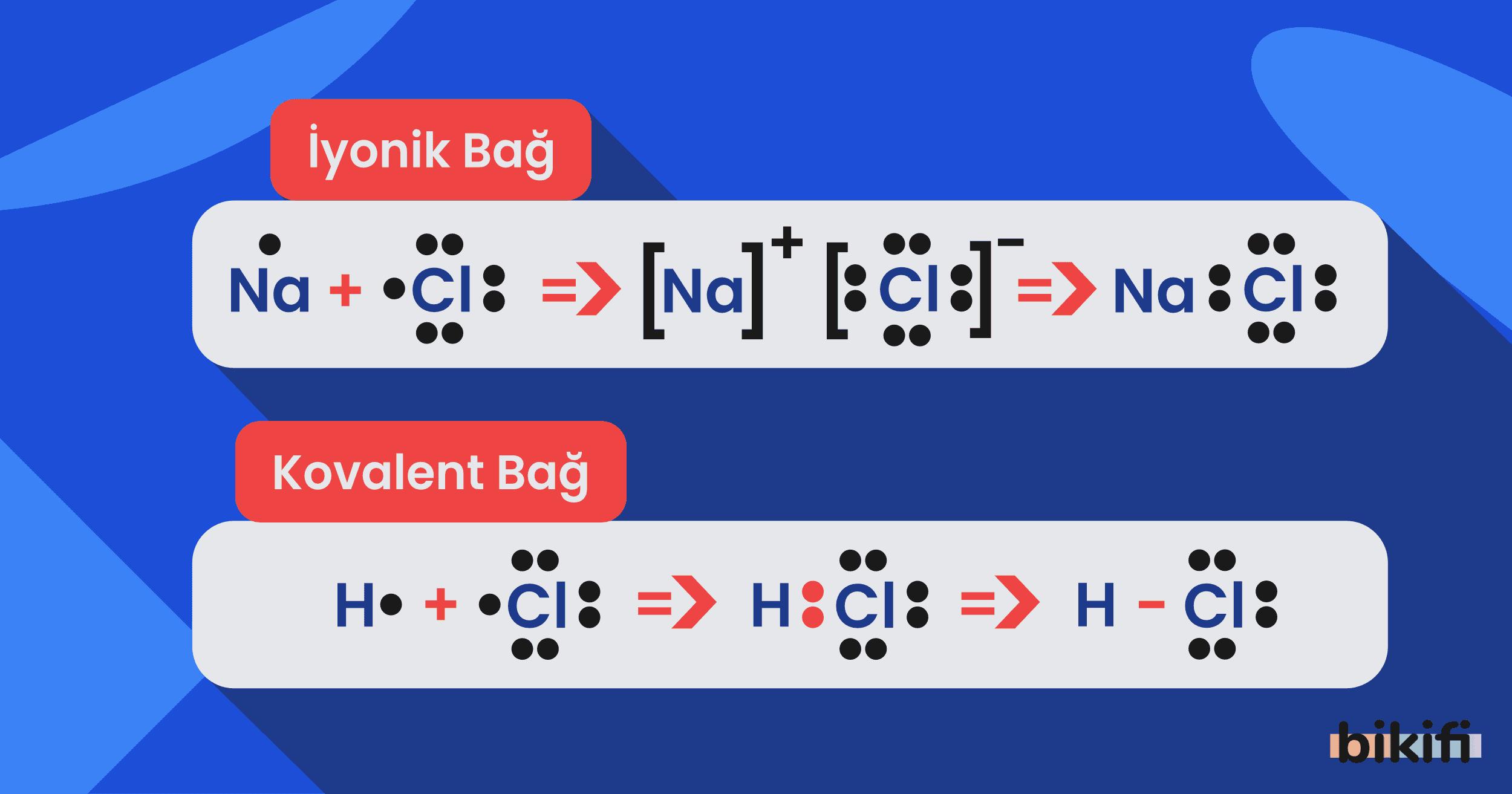 Kimyasal Etkileşimler