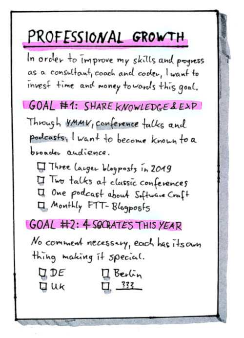 A (made-up) example of a page describing my goals