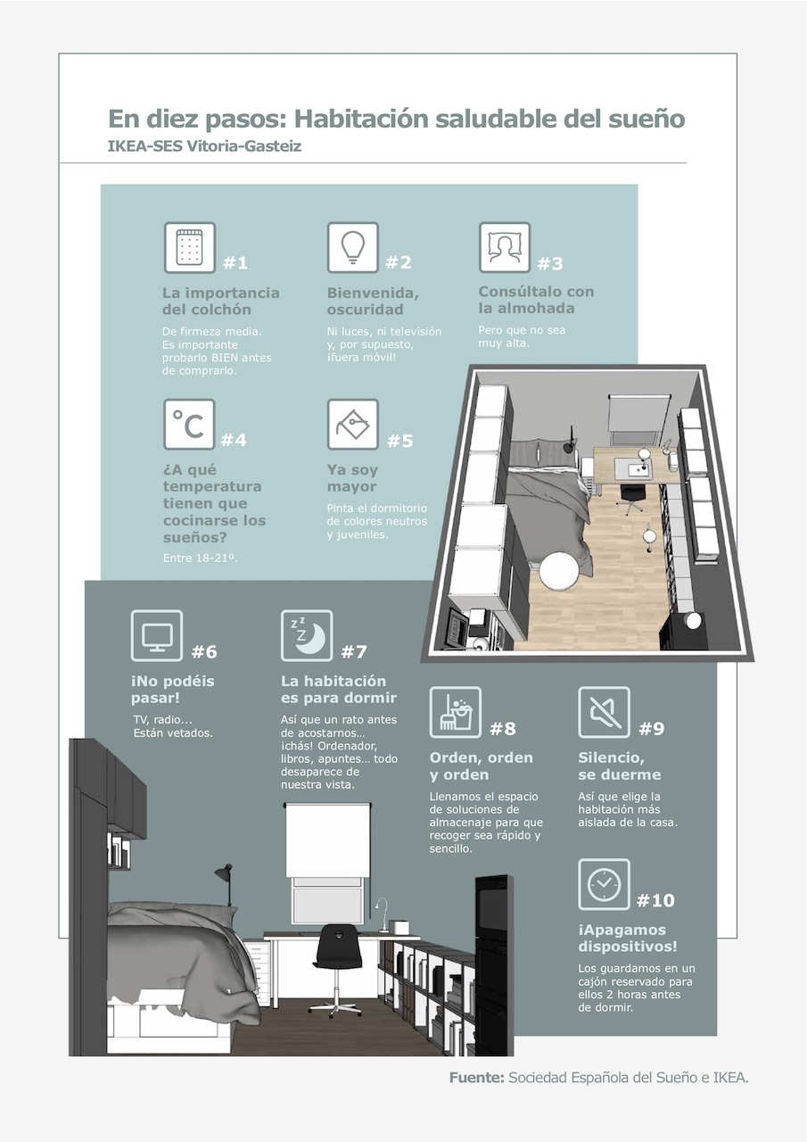 sueño adolescentes infografia ikea dormitorio