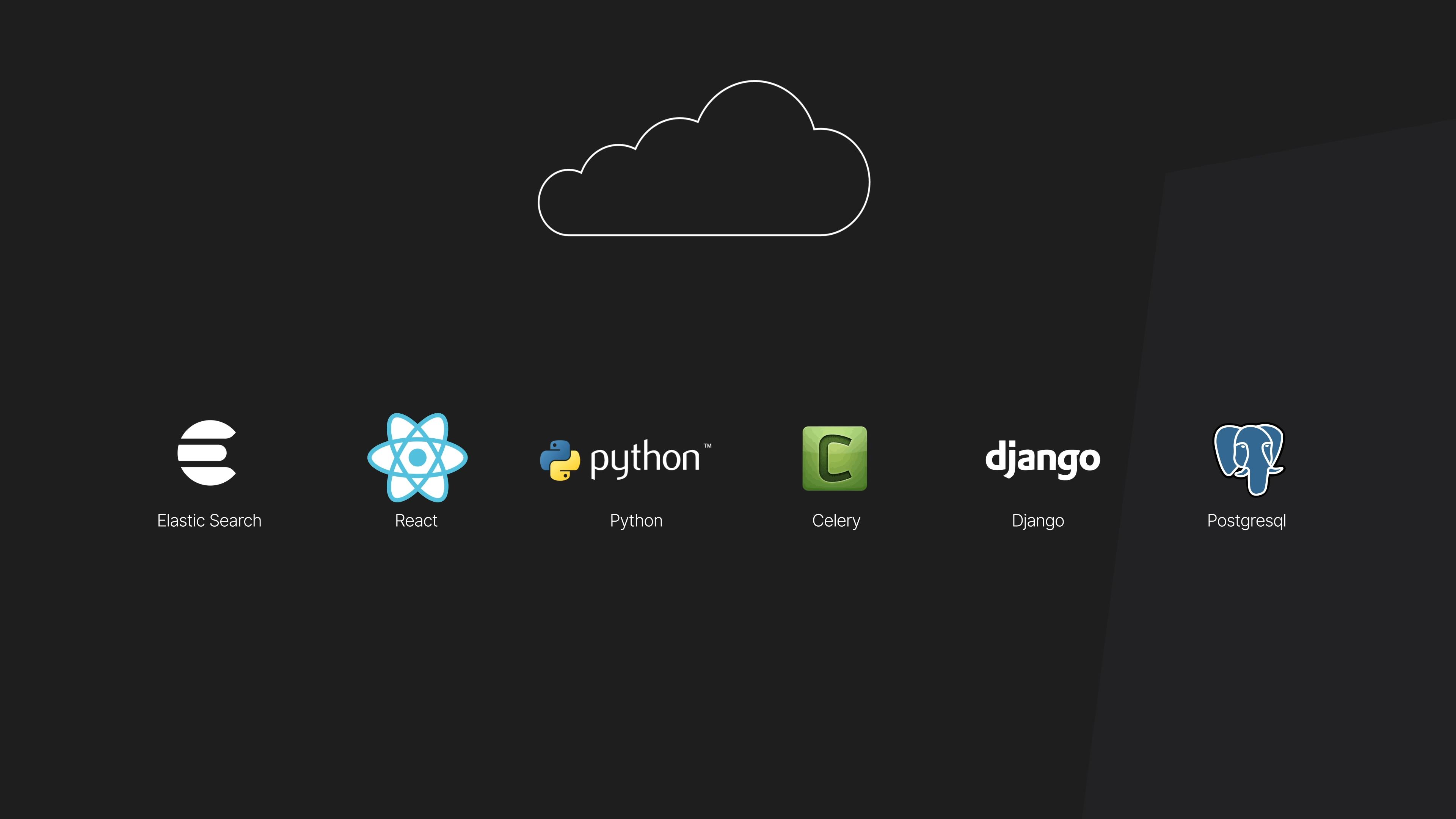 Portal 4 cloud compliance
