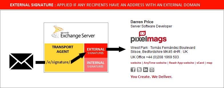 external email signatures