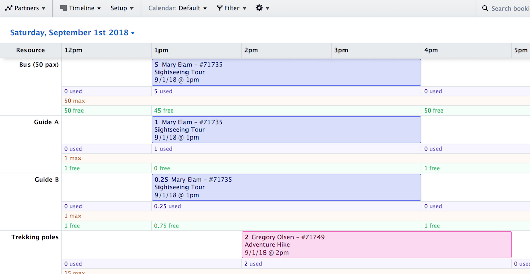 Screenshot of the Timeline View showing time-based inventory usage and availability.