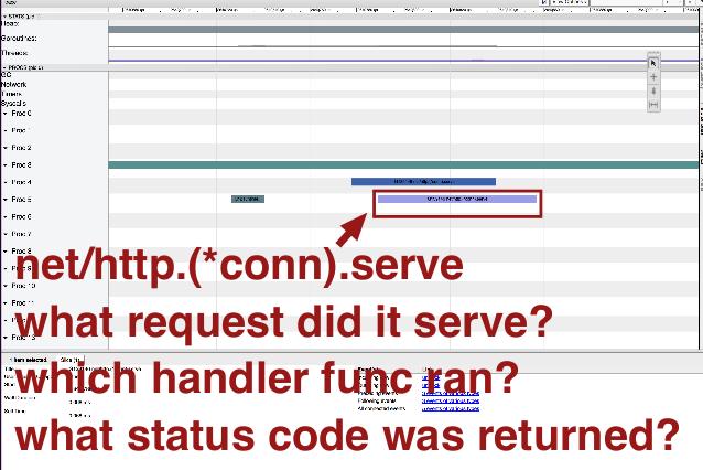 net/http.(*conn).serve
