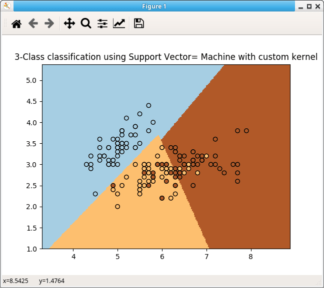 support vector machine with 3 classes