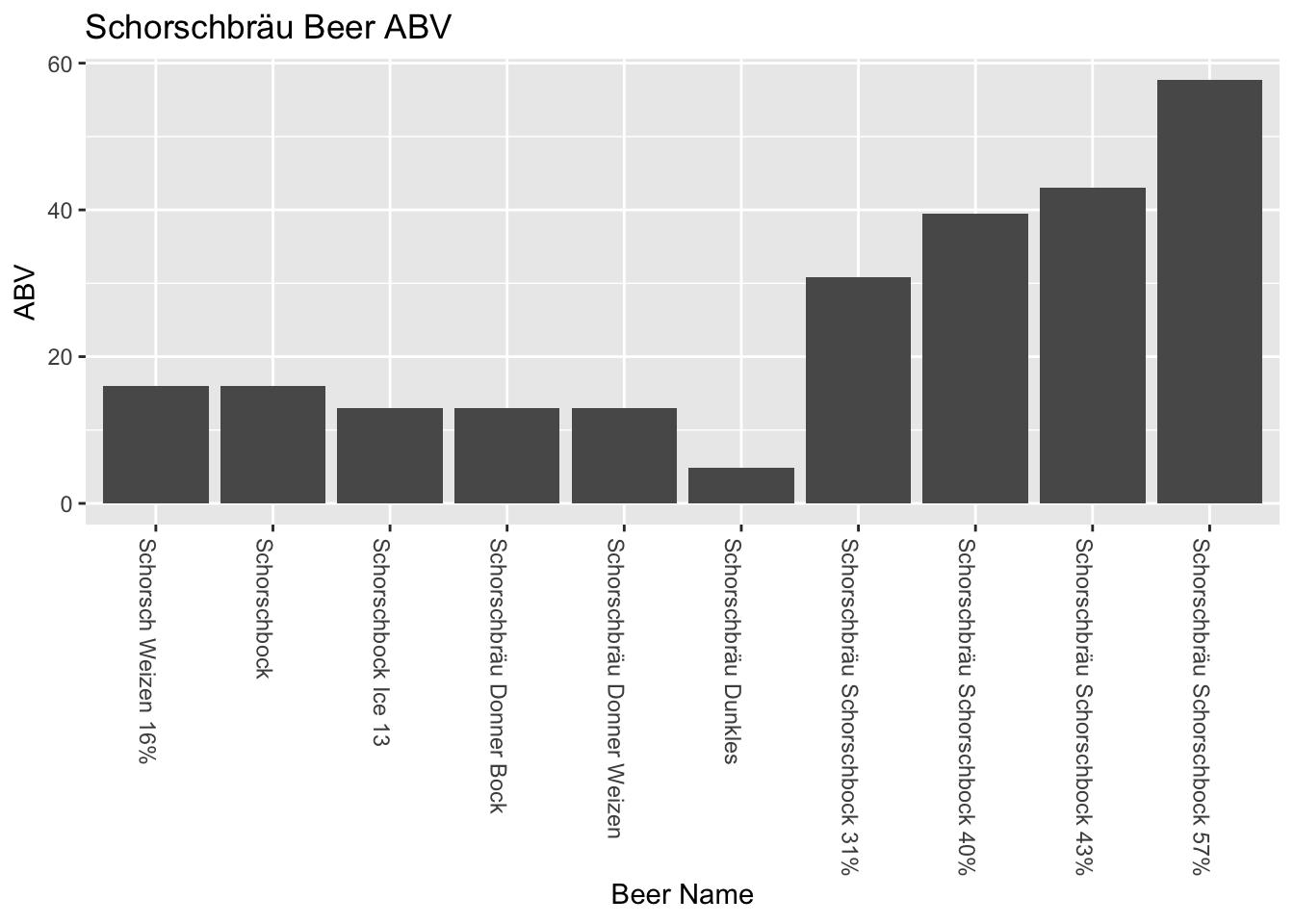Hire Me (as a Data Scientist!), Part I | David John Baker