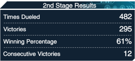 2nd Stage Results