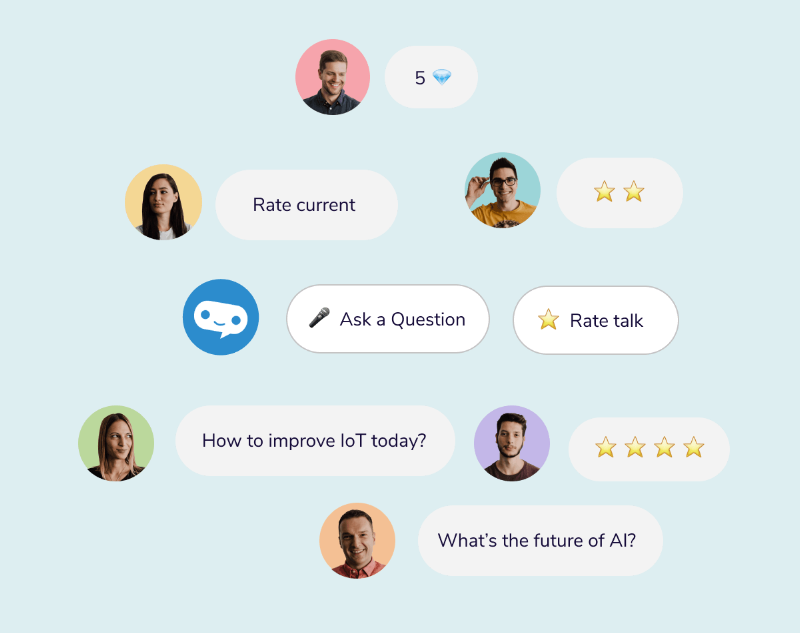 AI Assistant for Events, Meetings and Conferences