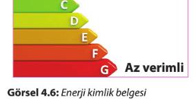 Enerjinin Konumu, Enerji Dönüşümü ve Verim