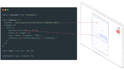 JavascriptでPDFを作成するライブラリまとめと比較のサムネイル