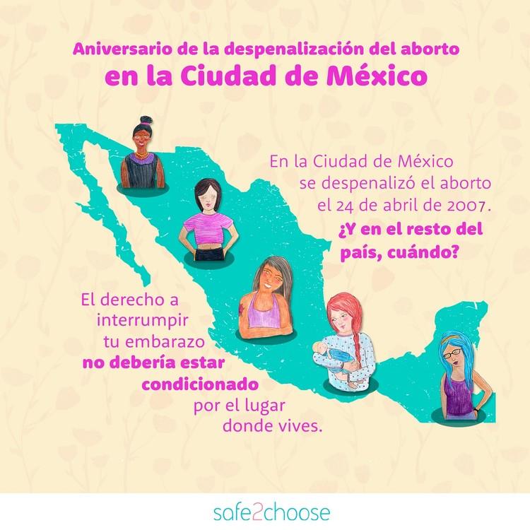 Todas las Mexicanas tienen Derecho al Aborto