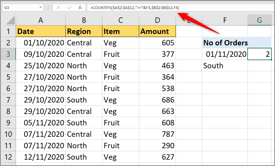 An Excel spreadsheet containing data on different food items and orders. In this example, the COUNTIFS function is used with the date as a condition.