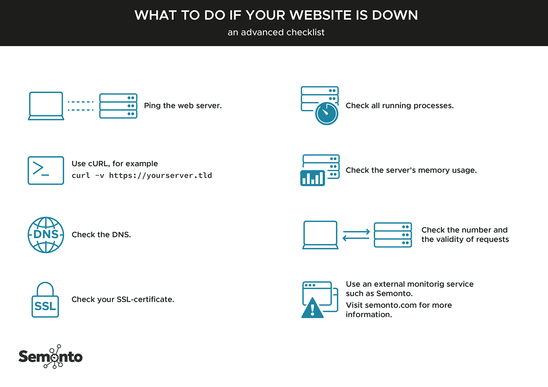 Advanced list of things to check when your website is down