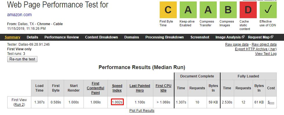 6 amazon website speed test dallas